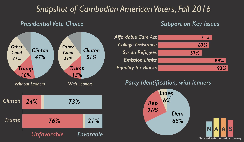 snapshot-fall2016-cambodian