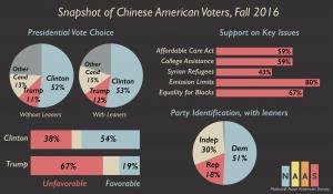 Snapshot-Fall2016-chinese