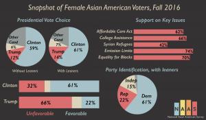 snapshot-fall2016-female-asian-ams