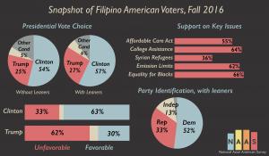 snapshot-fall2016-filipino