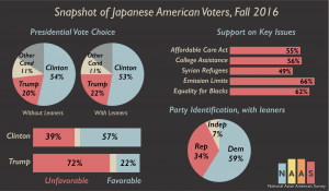 snapshot-fall2016-japanese