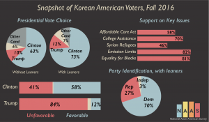 snapshot-fall2016-korean