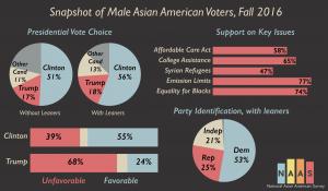 snapshot-fall2016-male-asian-ams
