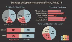 snapshot-fall2016-vietnamese